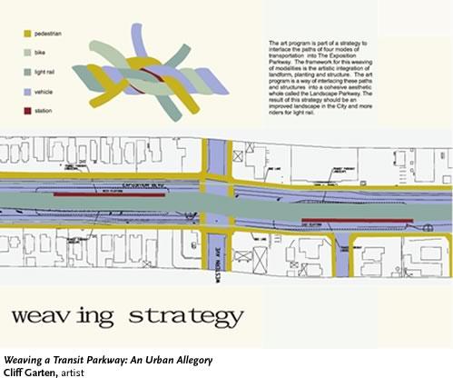 """Cliff Garten, """"Weaving a Transit Parkway: An Urban Allegory"""""""